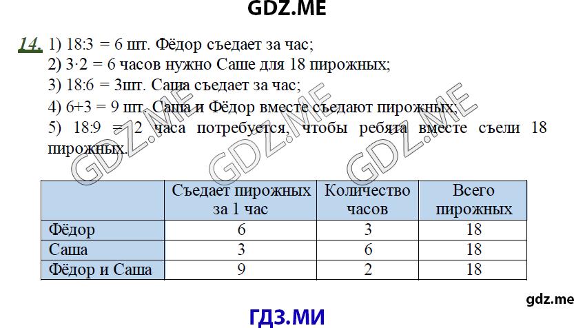 Гдзпо математике 4 класс дидоктический материалс.а.козлова.в.н.гераскин а.г.рубин е.а сомойлова