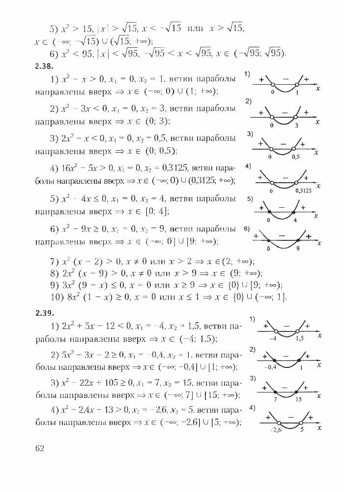решебник по алгебре 9 класс кузнецова 2014
