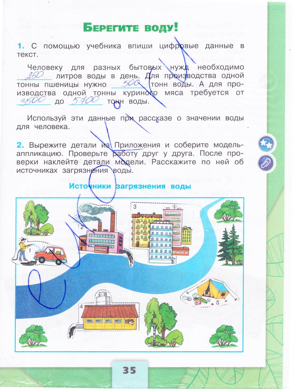 Домашние задание по окружающему миру рабочая тетрадь 2 класс по теме: родной город село