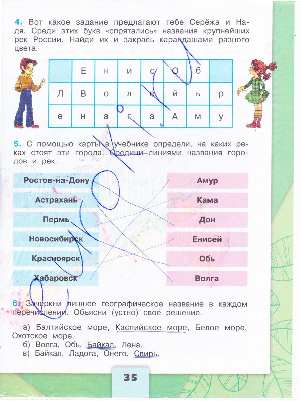 Готовые домашние задания по окружающему миру плешаков 4 класс