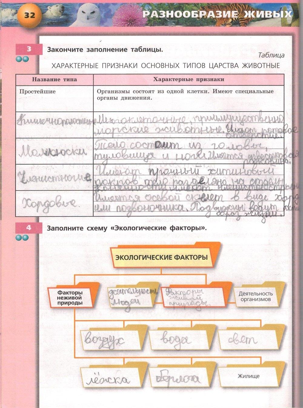 Гдз биология 6 класс рабочая тетрадь сухорукова