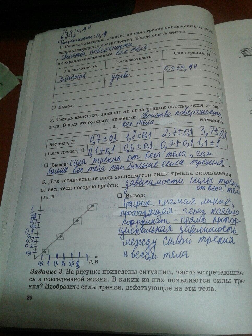 Гдз по физике 7 класс рабочая тетрадь г.н.степанова