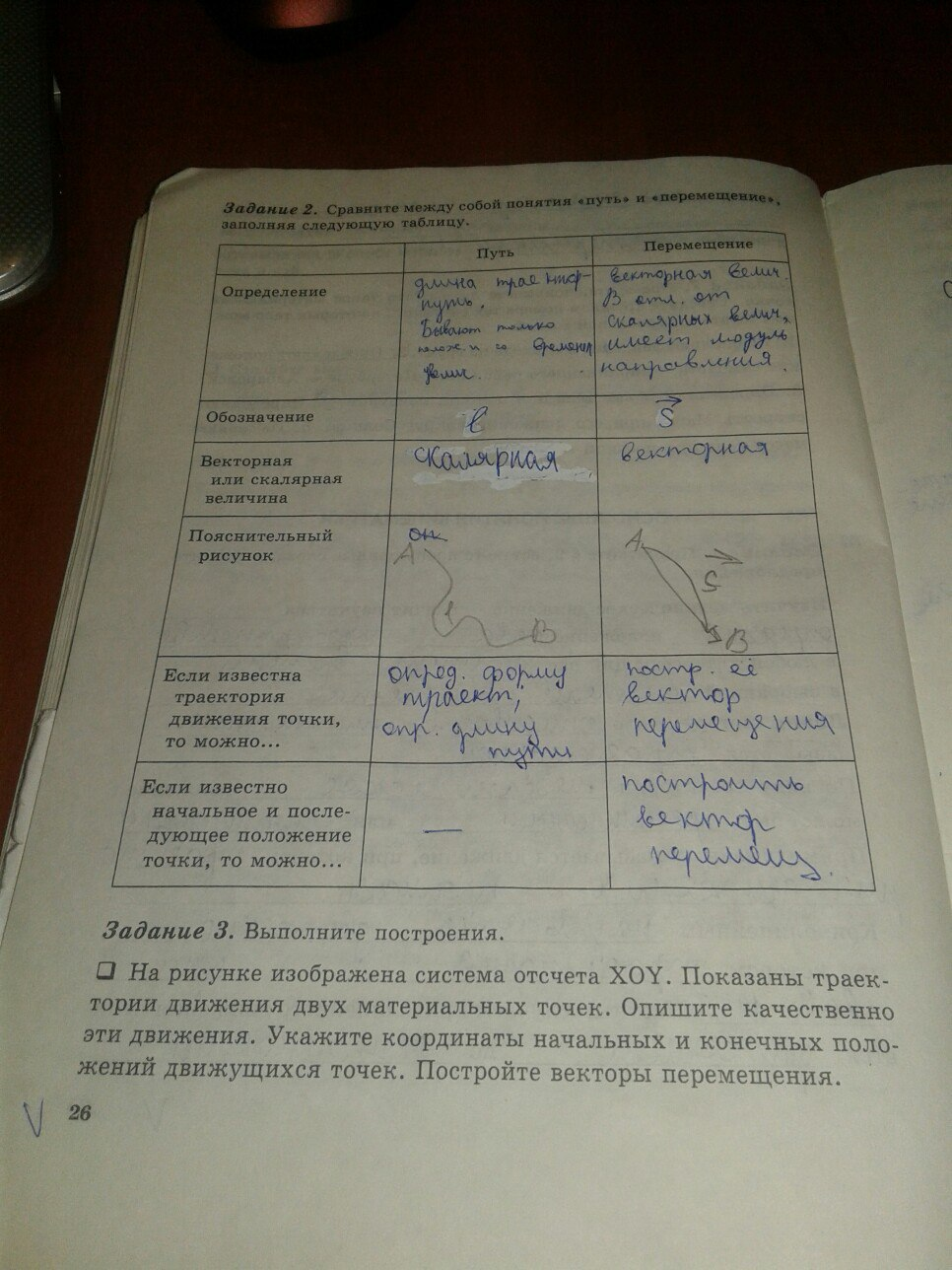 Гдз по физике 7-8 класс учебник степанова