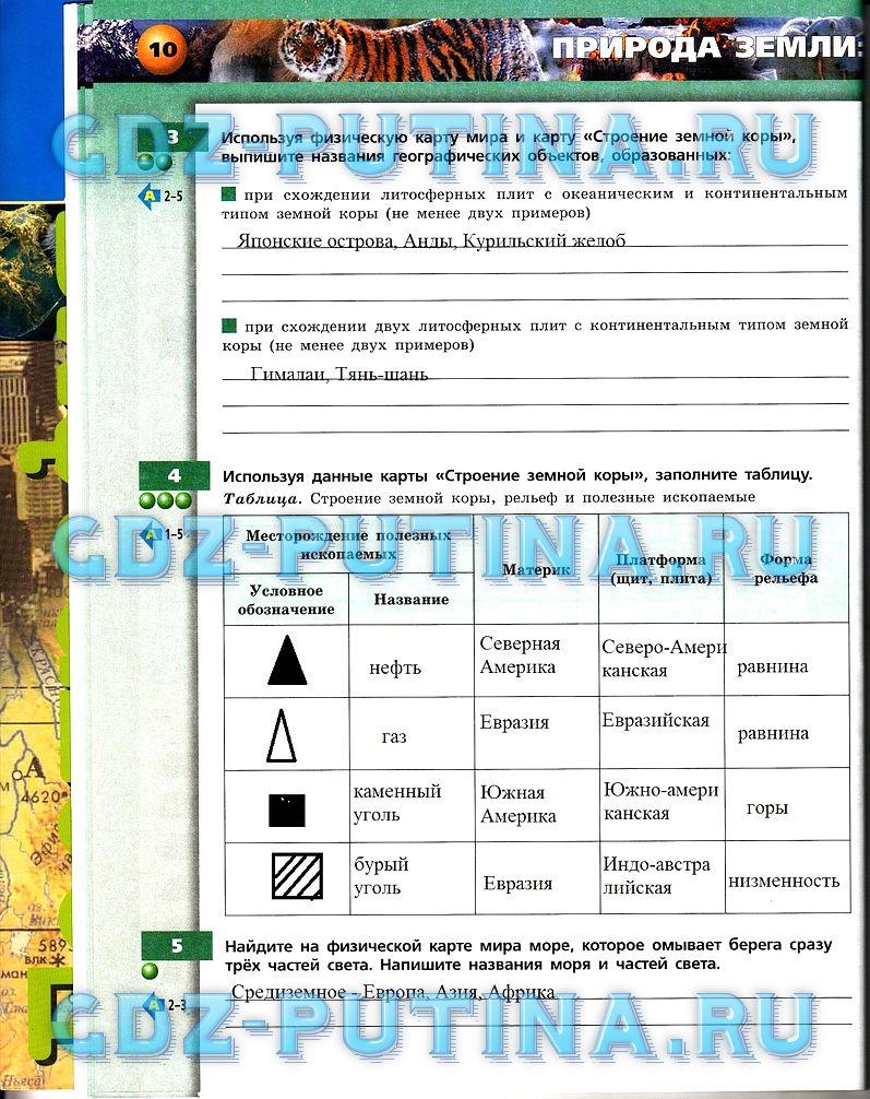 Гдз по географии 7 класс рабочая тетрадь ходова списывать за 7 класс