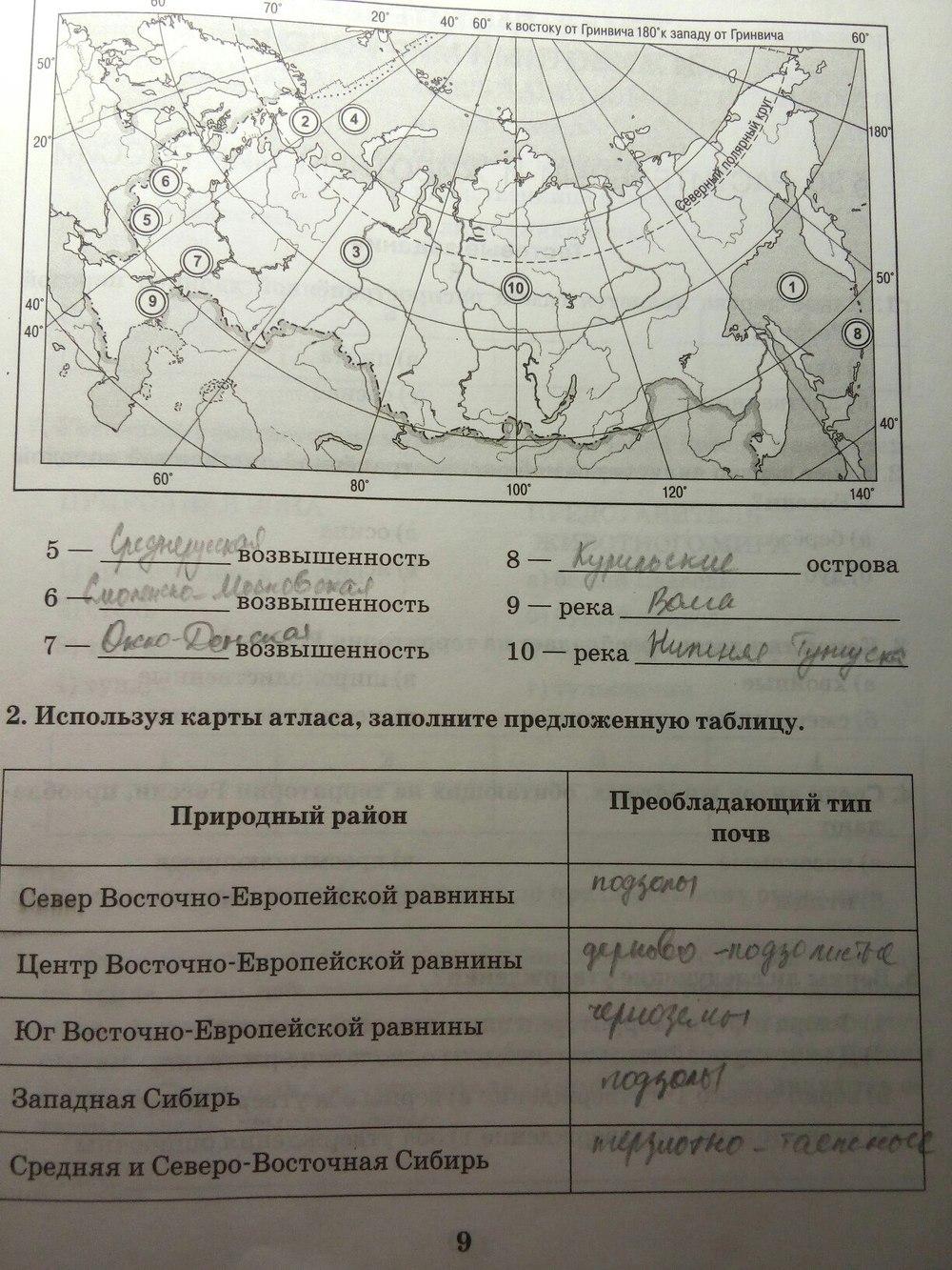 Гдз по географии 8 класс рабочая тетрадь баринова, суслов.