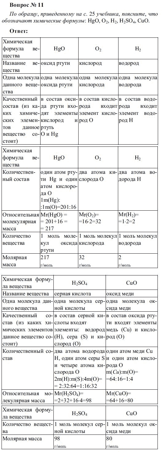 Готовые домашние задания по химии 10 класс г е рудзитис ф г фельдман