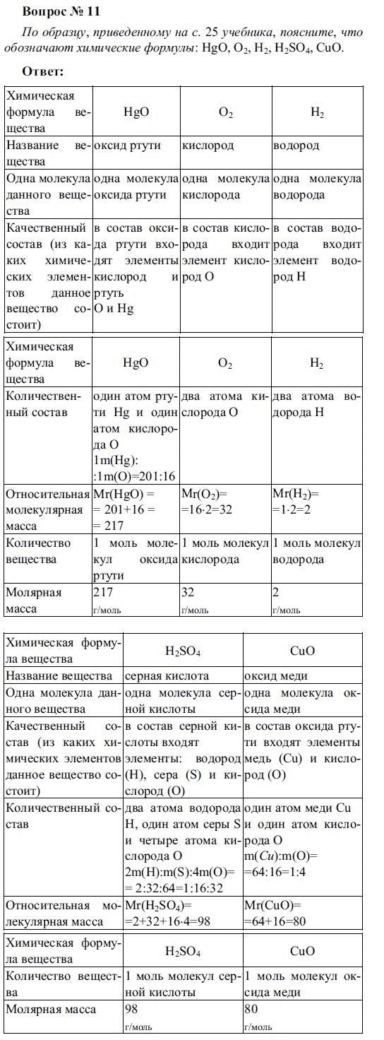 Ф.г.фельдман химия класс гдз