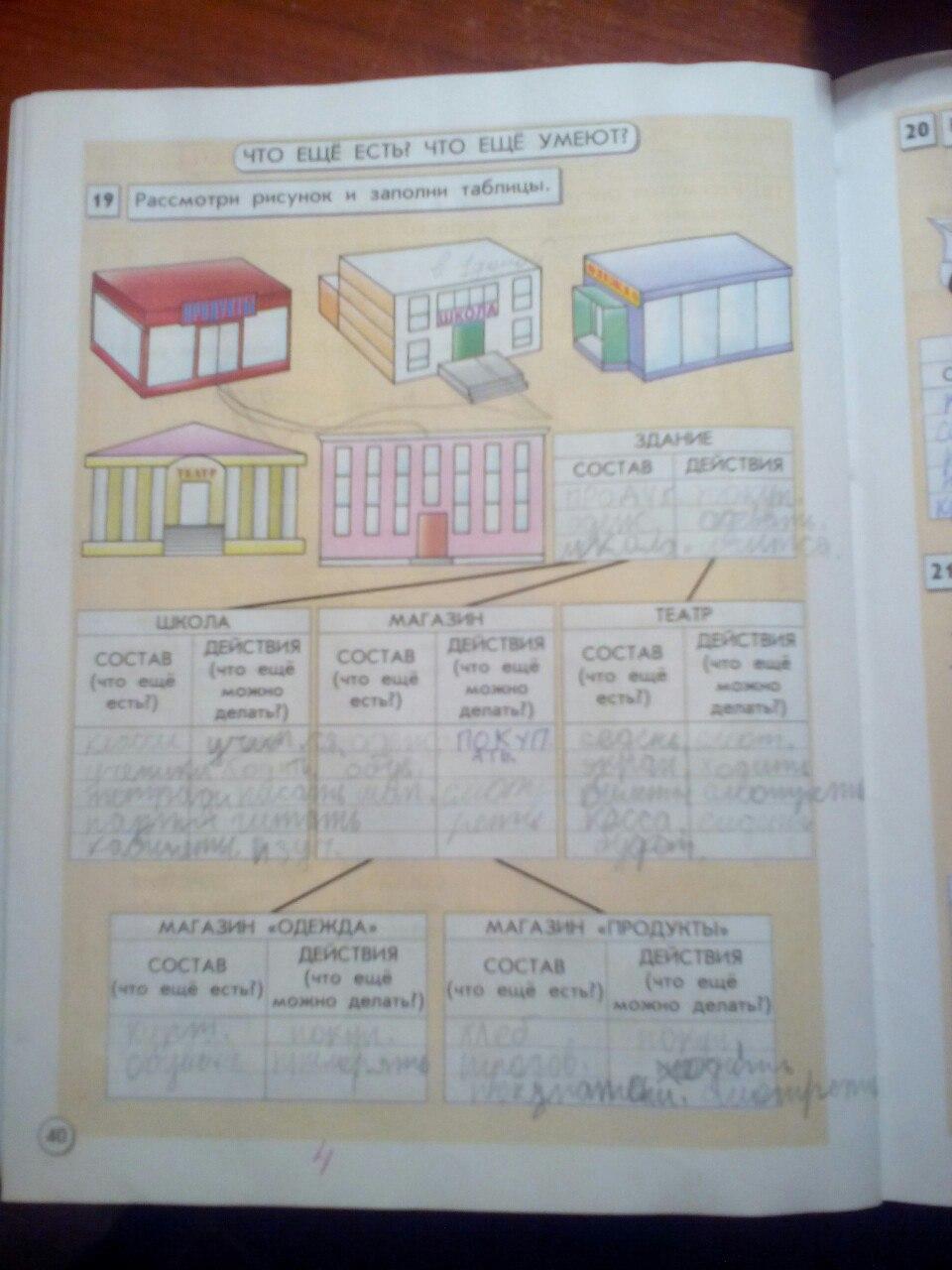 Информатика 3 класс горячев решебник онлайн заполни таблицу