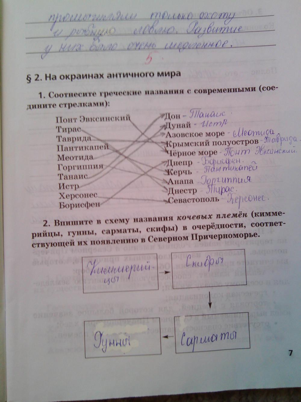 Готовые ответы к рабочая тетрадь к учебнику пчелова история россии 6 класс