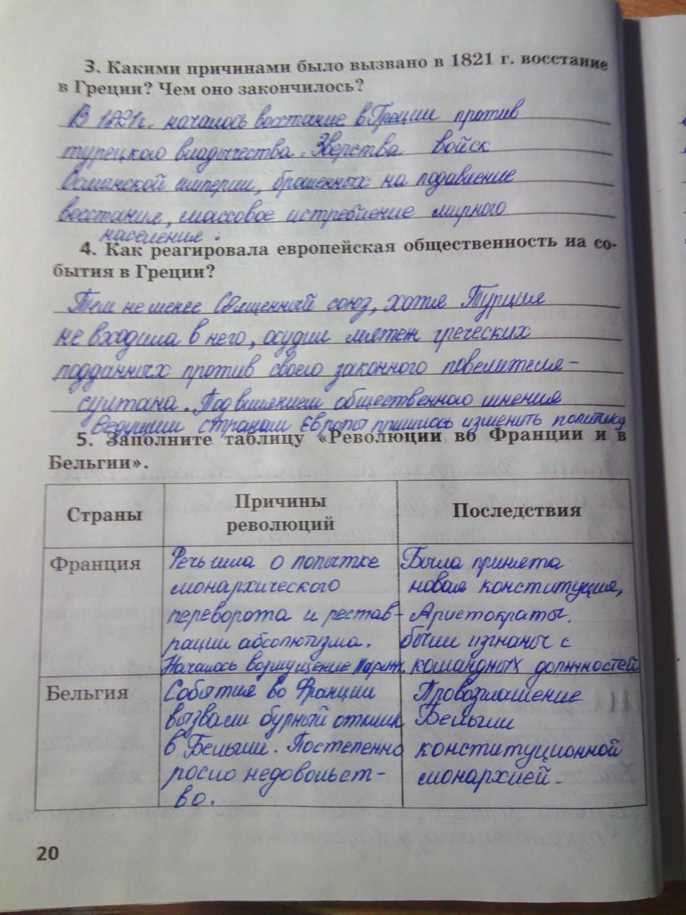 Гдз история 8класс история россии рабочая тетрадь
