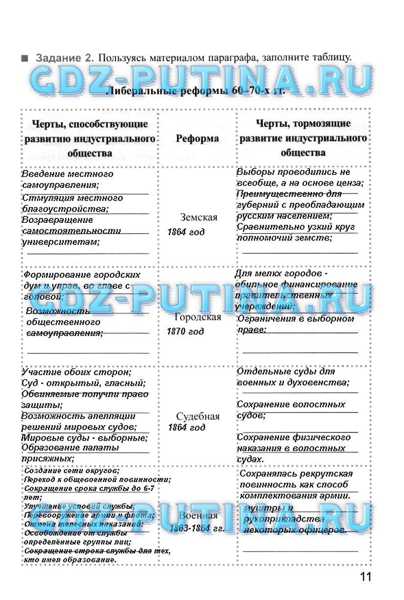 Рабочая тетрадь по экономике 8 класс р с лукьянова