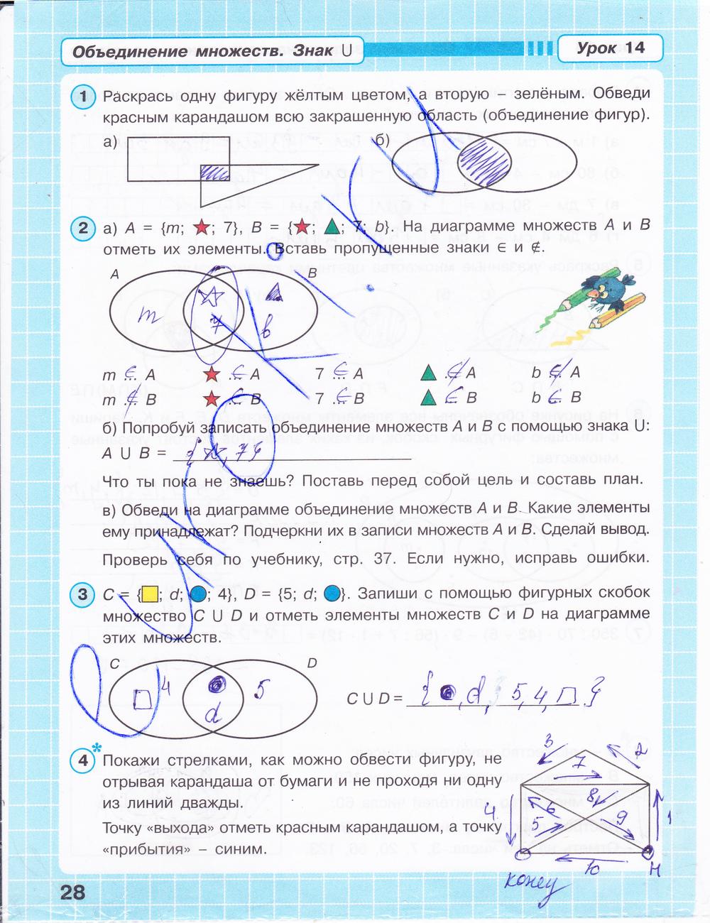 Домашнее задание по математике 4 класс петерсон л.г не скачать