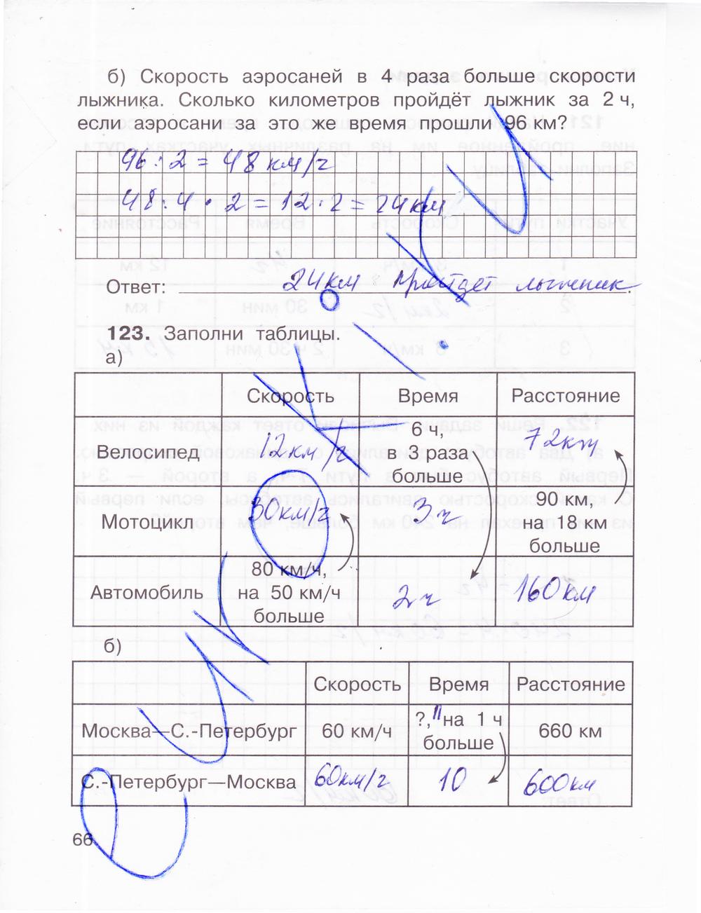 Методические пособия по математике захарова о.а юдина е.п математика в вопросах и заданиях 4 класс