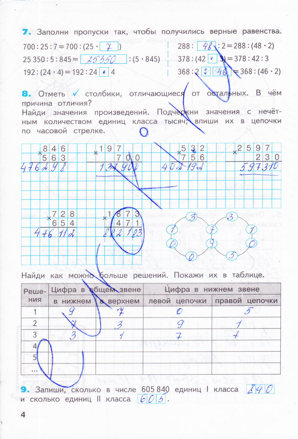 Ответы по информатике 4 класс бененсон