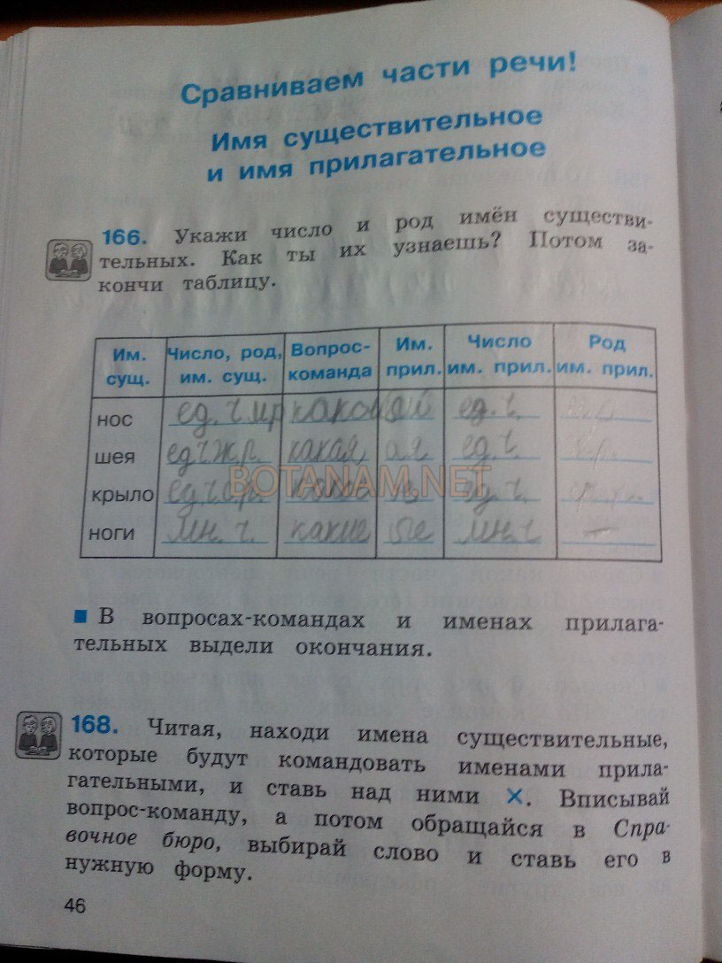 Русский язык 3 класс решебник соловейчик