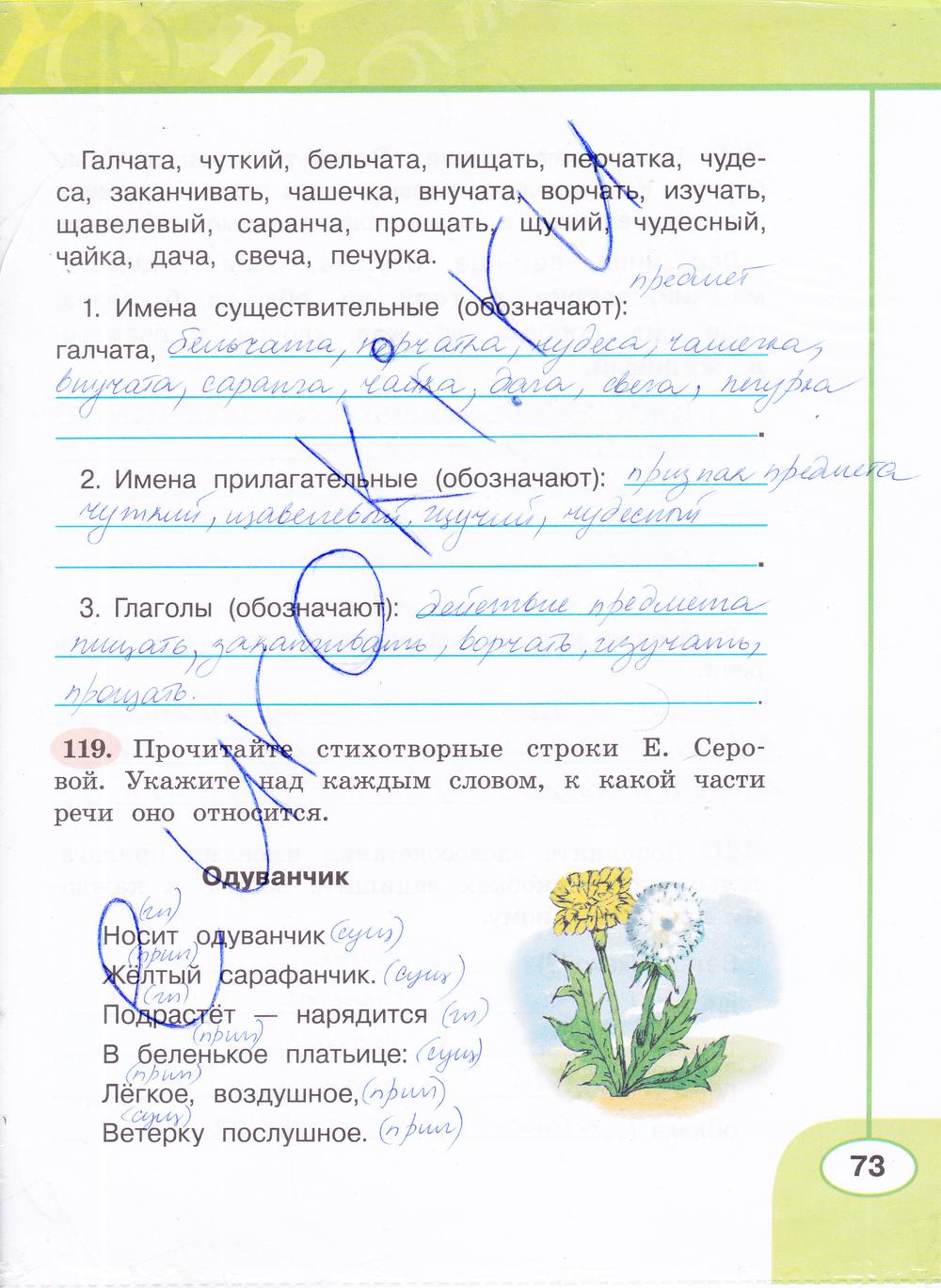 Гдз по русскому языку для 2 класса климанова